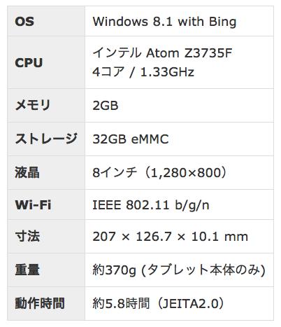 「WN801V2-BK」スペック表