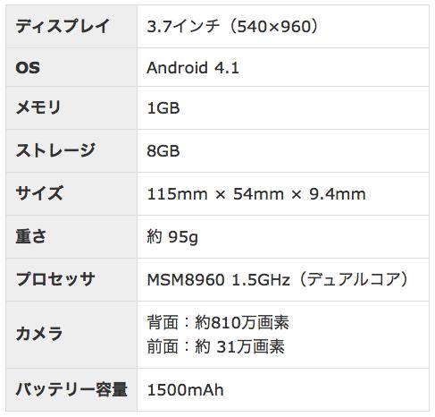 Xperia SX(SO-05D)スペック表