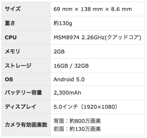 (Nexus 5)スペック表
