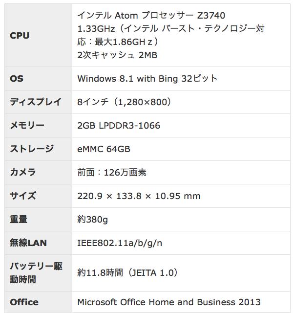 VivoTab Note 8 (R80TA)スペック