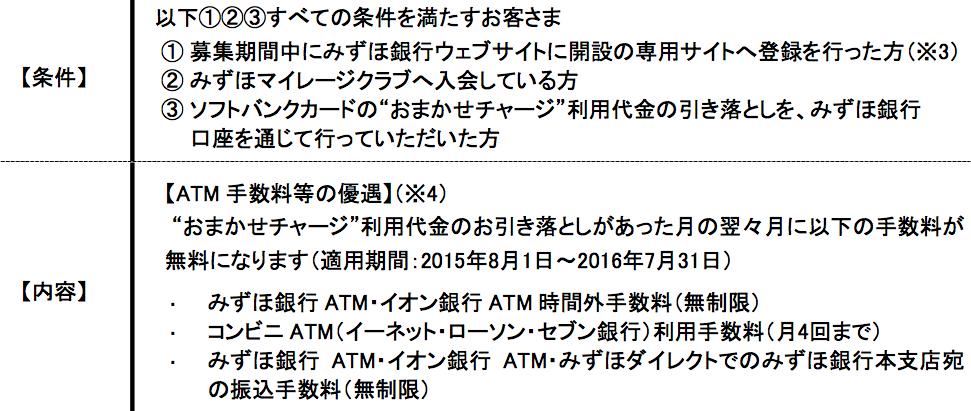 ATM手数料については、みずほ銀行キャッシュカード利用時の手数料です。ソフトバンクカードのATM利用 はできません。