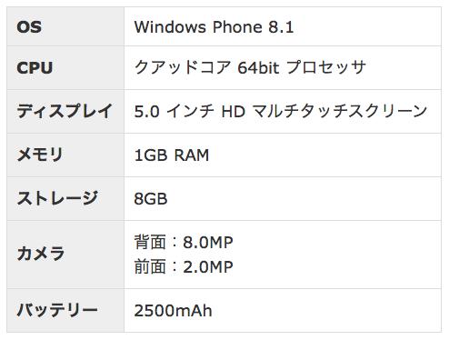 スペック表「freetelのWindows Phon」
