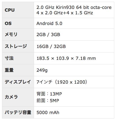 MediaPad X2(スペック表)