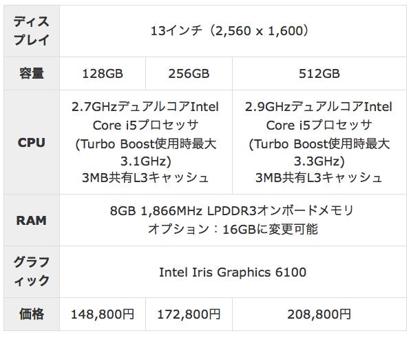 mbp2015新価格