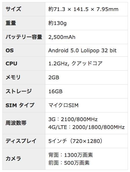 「VAIO Phone」スペック表