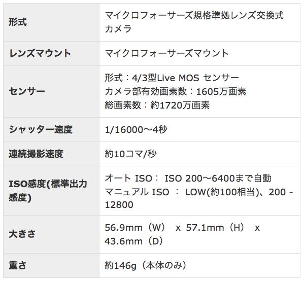 OLYMPUS AIR A01(仕様表)