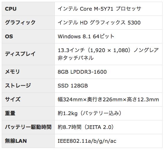 スペック表「ZENBOOK UX305FA」