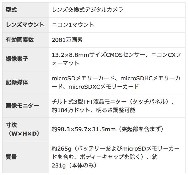 「Nikon 1 J5」仕様