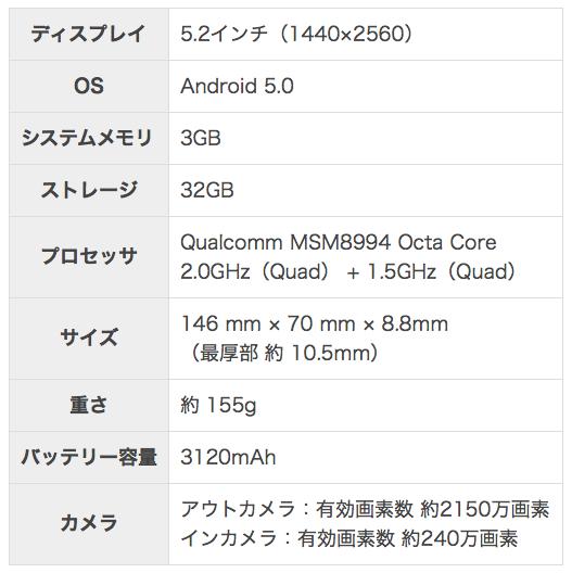 f-04gのスペック表