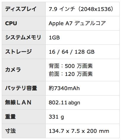 iPad mini 3スペック