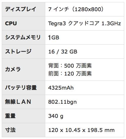 Nexus 7 (2012)スペック