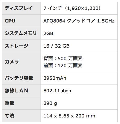 Nexus 7 (2013)スペック