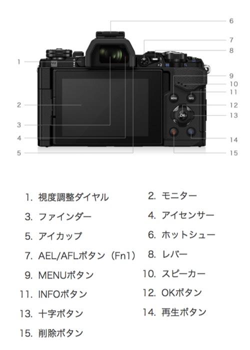 オリンパス E-M5 Mark II ボタン