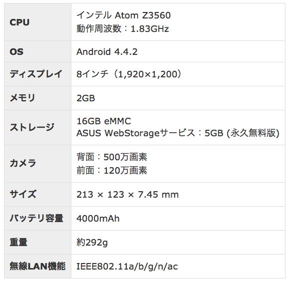 me581スペック表