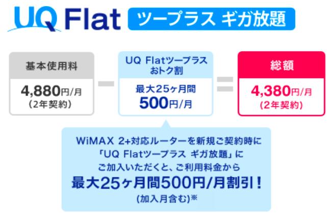 「UQ Flatツープラス ギガ放題」料金