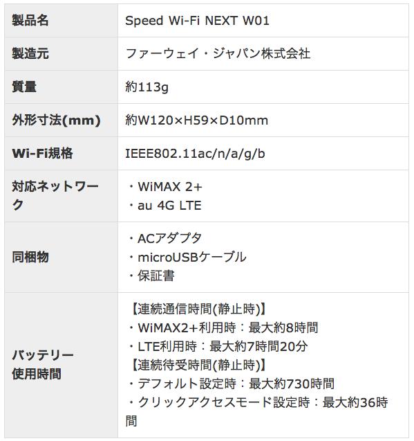 W01スペック表